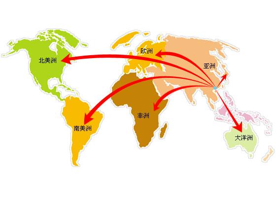 烘干机海外市场